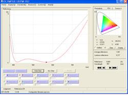 Reflectivity graph image