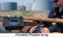 phased array instruments