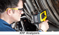 x-ray fluorescence analyzer