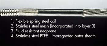 Four layer insertion tube