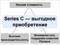 Series C — выгодное приобретение