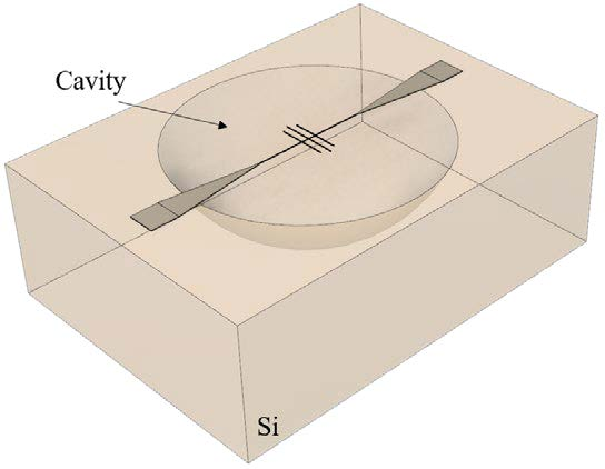 Figure 5. CAD model of the cavity constructed from the cavity profile measurements.