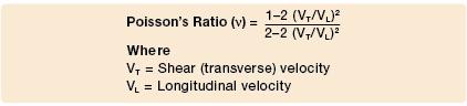 Poisson's Ratio Formula