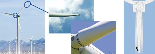 Wind power hang inspection
