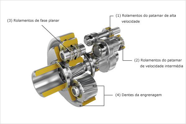 visual_inspection_wind_turbine_gearbox