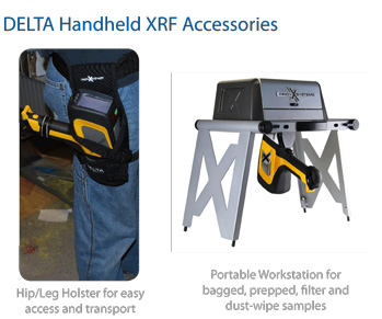 Hip holster for Delta Handheld XRF and Portable workstation