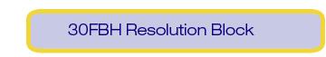 30FBH Resolution Block