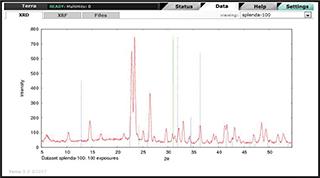 Terra Portable XRD Analyzer
