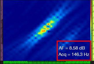 Standard TFM image at λ / 4.0 grid resolution